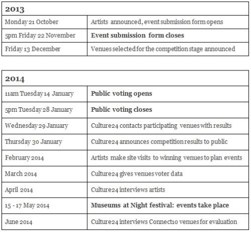 A calendar timetable