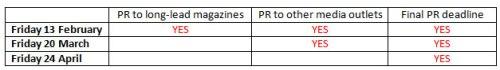 PR-deadlines-2015